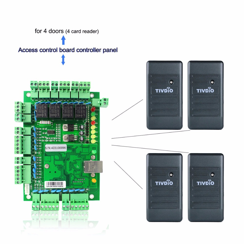 TIVDIO Wiegand TCP/IP Network Entry Access Control Board Panel Controller+4pcs Access Control Wiegand 26/34 EM-ID Reader F1648G biometric fingerprint access controller tcp ip fingerprint door access control reader