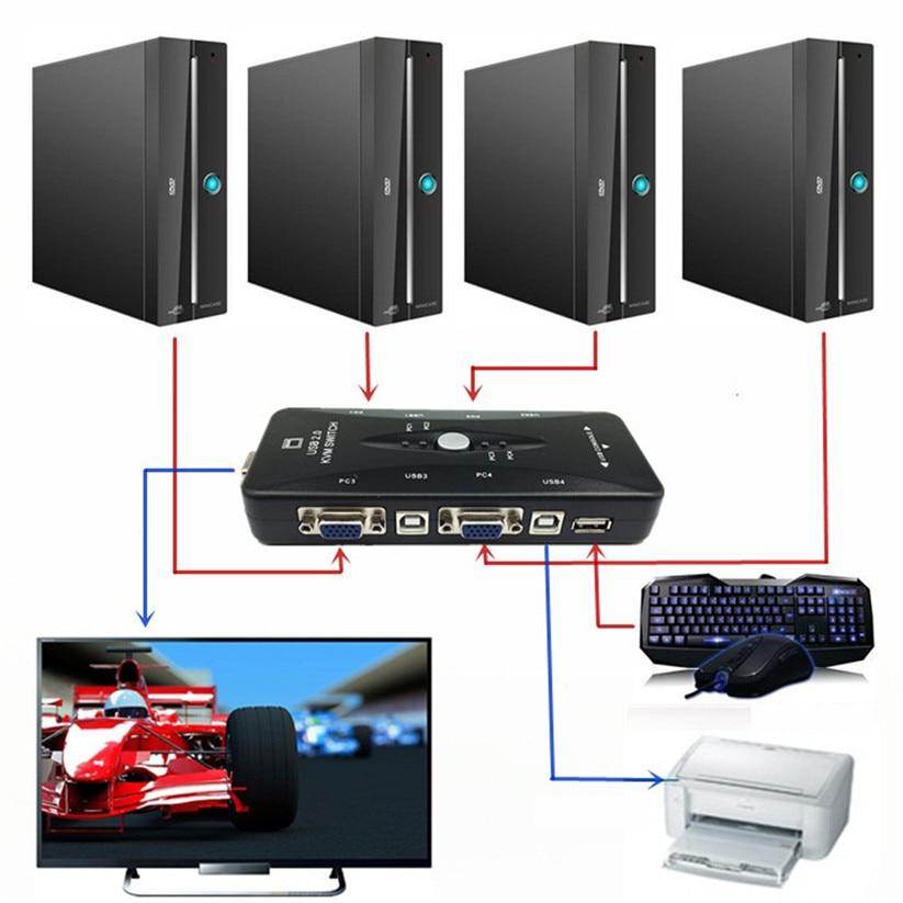 Binmer Switches New 4-Port USB 2.0 KVM Switch Mouse/Keyboard/VGA Video Monitor 200MHz 1920x1440 Td1211 Dropship