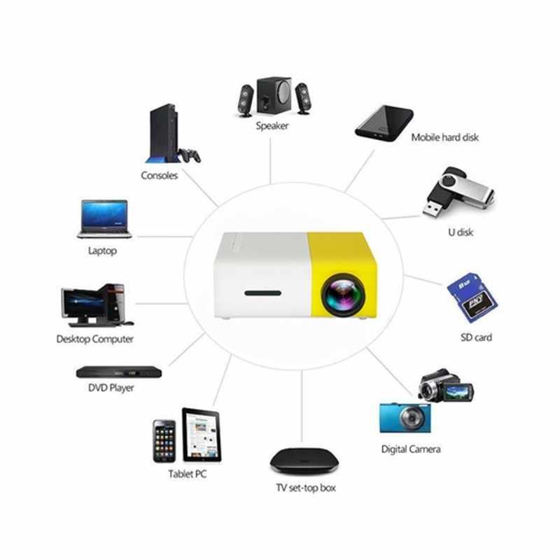 Salange YG300 LED プロジェクター 600 ルーメン 3.5 ミリメートルオーディオ 320 × 240 ピクセル YG-300 HDMI USB ミニプロジェクターホームメディアプレーヤー CJSJYDSJ00002