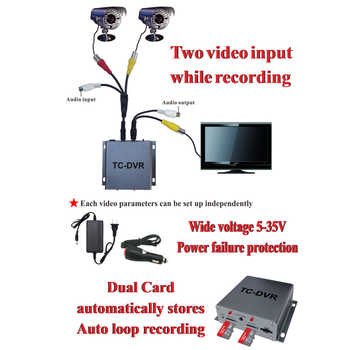 New SD Card Mini DVR Video Recorder Support Dual 32GB TF Cards Real time video Recording Motion Detection VGA 640*480
