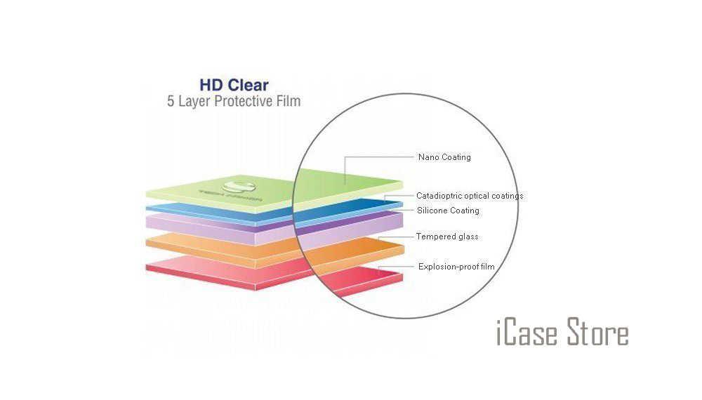 "9 h صلابة الزجاج المقسى لشركة آسوس zenfone ماكس ZC550KL (5.5 "") حامي شاشة واقية السينمائي + تنظيف أطقم"