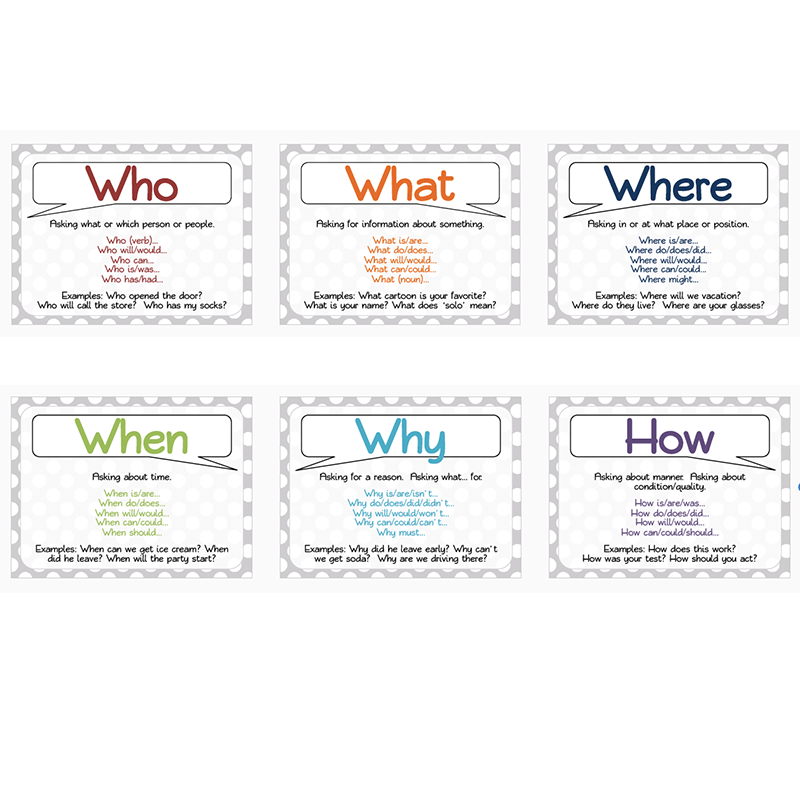 Detail Feedback Questions about Kids English Poster