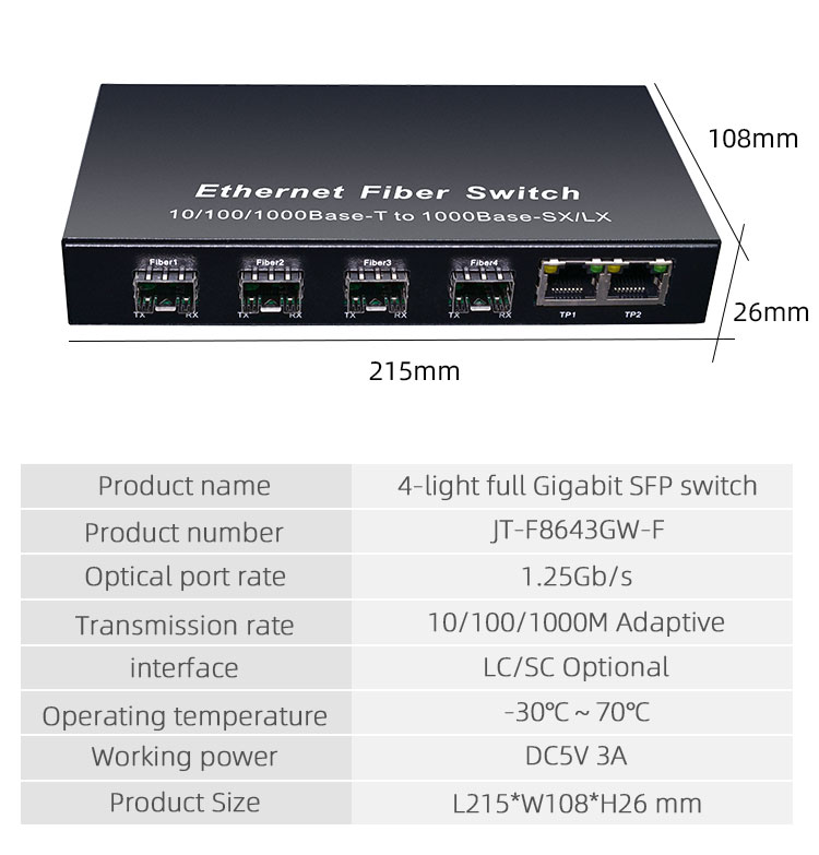 sfp switch Last Transceiver 9