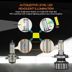 Image 2 - Zdatt H7 Led H1 led Bulb H4 LED Car Light H11 Light 100W 24V 12000Lm Fog lights 3000K 6000K 8000K Ice Bulbs Automoblies