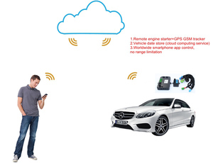PLUSOBD Remote Car Starters And Alarms For Mercedes Benz E W212 Alarms Remote Starter Bypass Full Vehicle Control By Smartphone