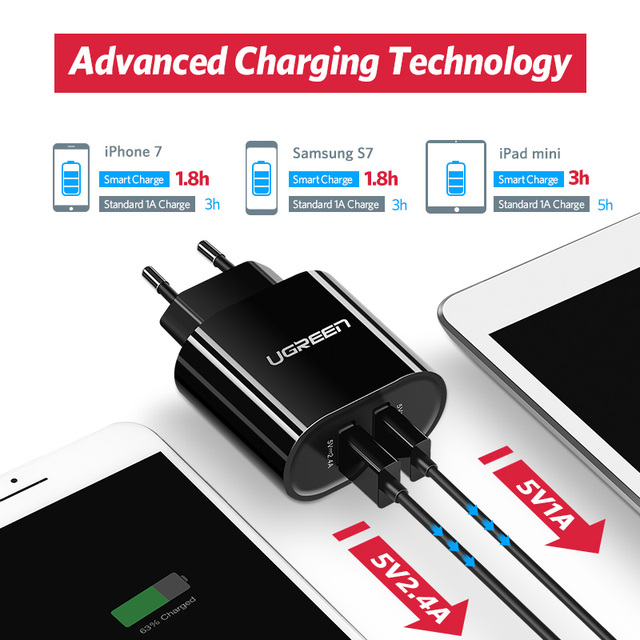 3.4 A 17 W Dual USB Universal USB Charger