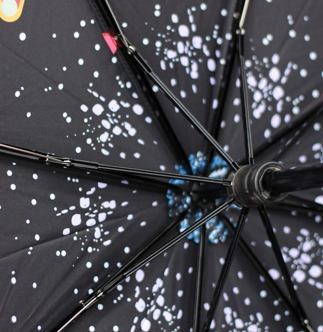 3pcs πάρτε 1pc δωρεάν Fiberglass αδιάβροχο 5 - Οικιακά είδη - Φωτογραφία 4