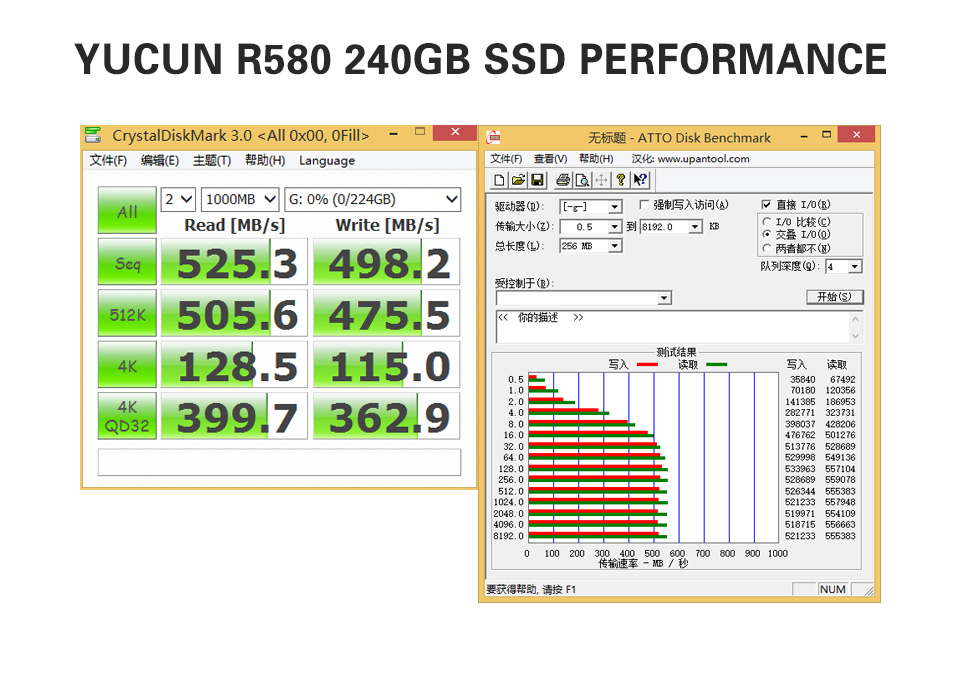 R580 240GB