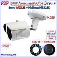 IMX123 3.2MP