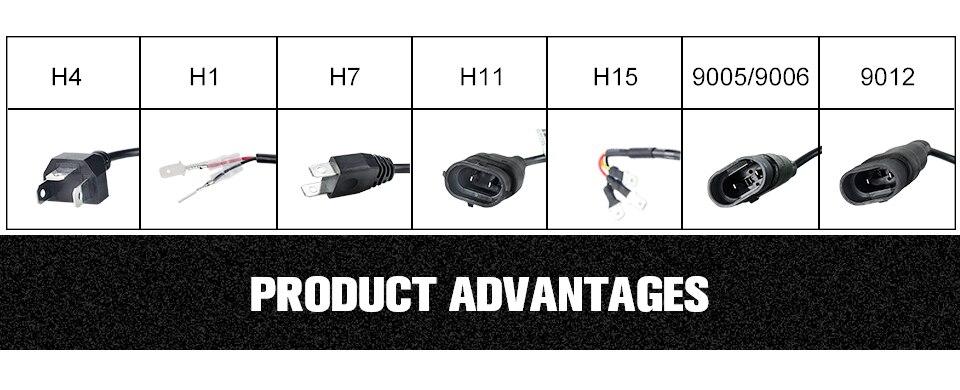 Foxcncar Led H4 H7 H11 CSP Led Car Headlight Bulb Kit 16000LM 70W H7 Led DC 12V 9005 9006 9007 6500K Auto Front Lamp Car Styling (14)