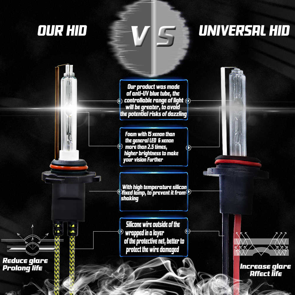 Car lampada H1 9005 9006 HB4 H11 Xenon H7 Lamp HID Bulbs Headlight Automobiles Auto Light 12V 55W 6000K Waterproof Brightness