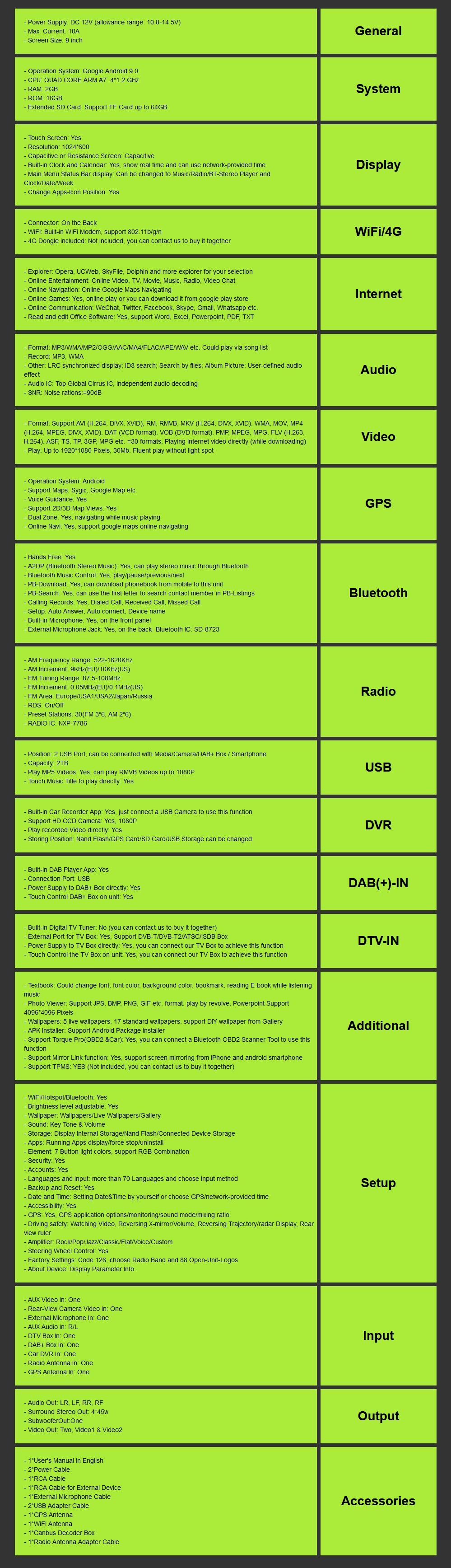 Android 9 0 9 Inch Car NODVD Player fit  Volkswagen/POLO/PASSAT/Golf/TOURAN/SHARAN/ QuadCore Wifi USB GPS Navigation  Radio Camera