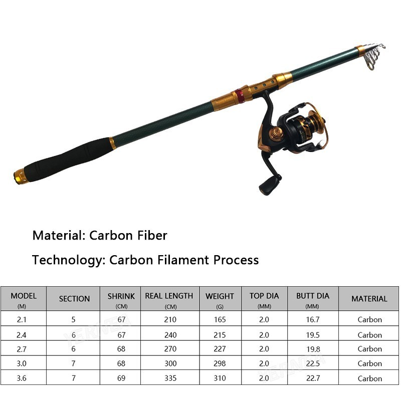 New Fishing Rod Carbon 2 1M 2 4M 2 7M 3 0M 3 6M Telescopic Fishing Rod Tackle Rod Fishing Carp Spinning Hand Ocean Rod in Fishing Rods from Sports Entertainment