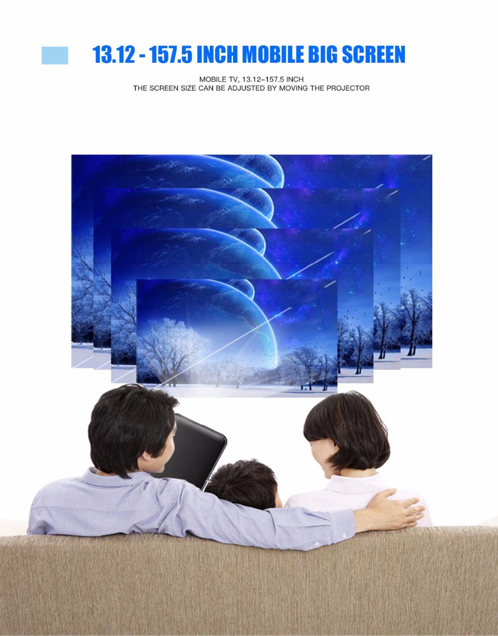 12.big screen sync projector