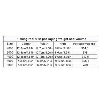 Carrete Giratorio Grande | Ligero 9 + 1 Cuerpo De Metal Gran Mar Carrete Giratorio De Alta Velocidad Al Aire Libre De Fundición Carrete De Pesca Accesorios De Pesca