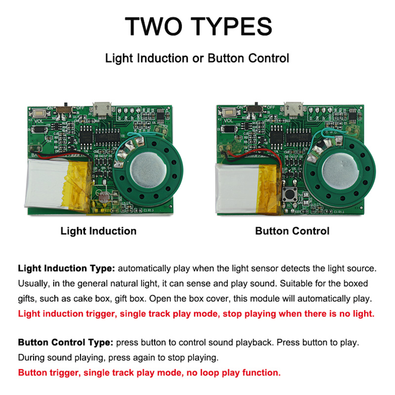 Licht Sensor Empfindliche Key Control MP3 Sound Wiedergabe Schaltung Modul für Gruß Karte mit Lautsprecher Lithium-Batterie USB Download