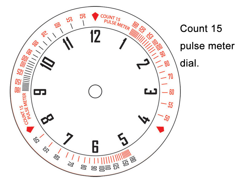 dials small
