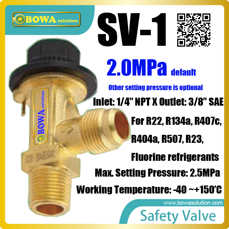 The valves are especially designed for protection of components against excessive pressure and to meet the strict quality demand