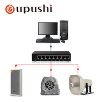 oupushi IP speaker  with ceiling speaker  wall speaker   Sound column and graden speaker use for pa  system  big Public places