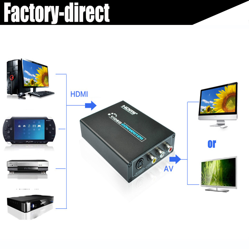 HD 1080P HDMI to composite AV/RCA+S video converter HDMI 2RCA/SVIDEO adapter for PS4 Xbox player to older TV with power supply