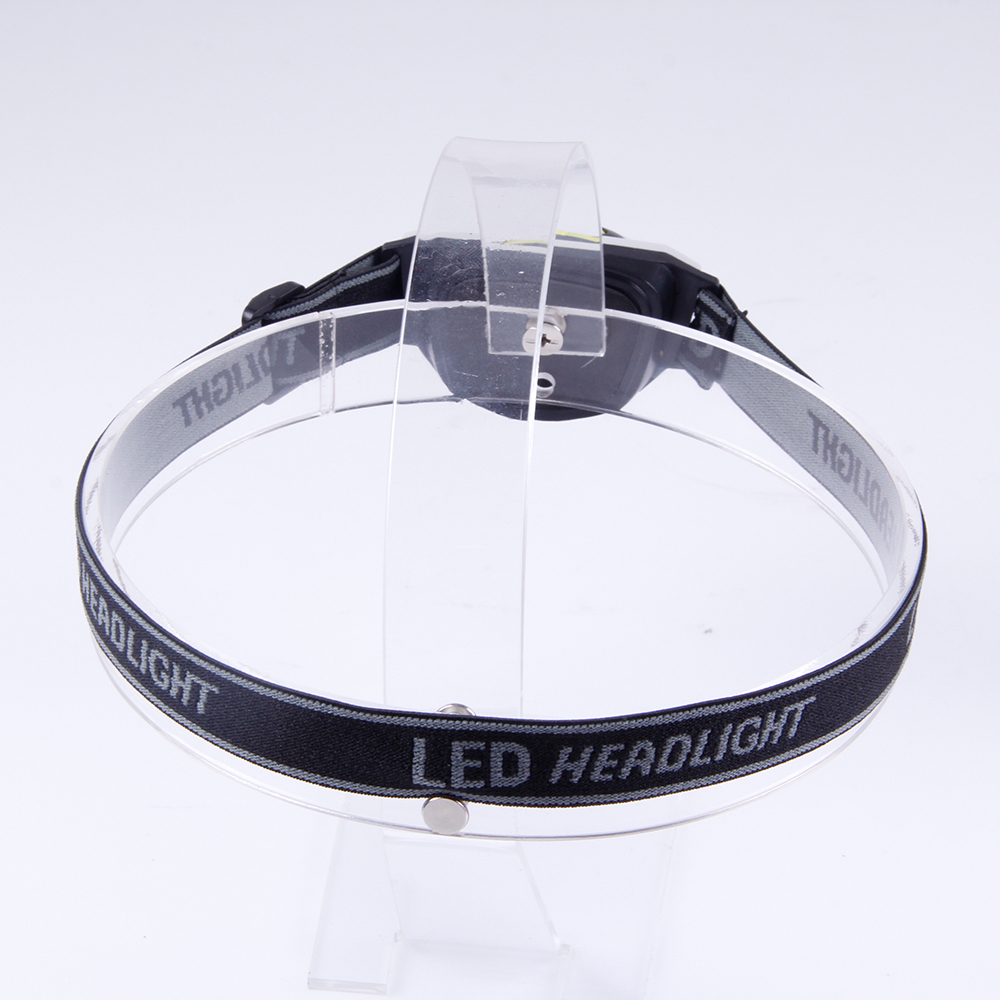Durable Cat-eye design LED Headlamp with Headband Back Shot