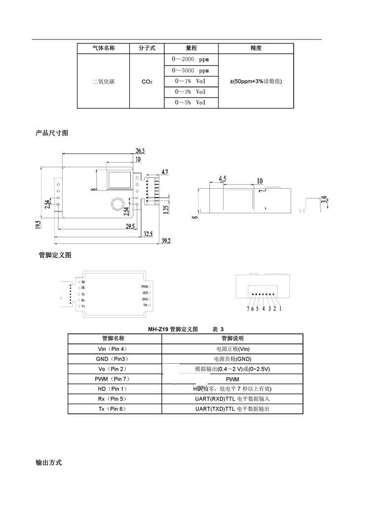 carbono infravermelho sensor de co2 para co2 monitor MH-Z19B