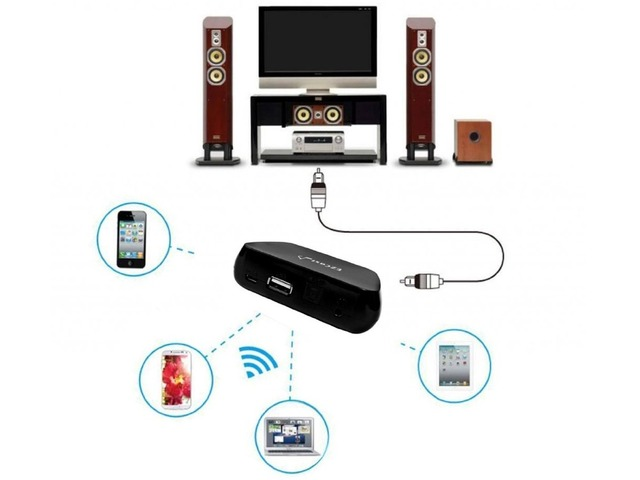 US $37 99 |Air music EZCast M7 Internet Radio Airplay DLNA WiFi Wireless  Music Streamer Audio Receiver For SamsungS6 iPhone IOS Smart Phone-in TV