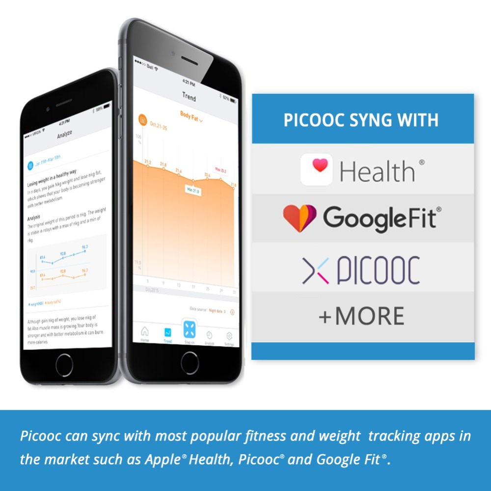 PICOOC Mi Smart Weighing Scales for Body Fat and Weight Measurement with Bluetooth and APP