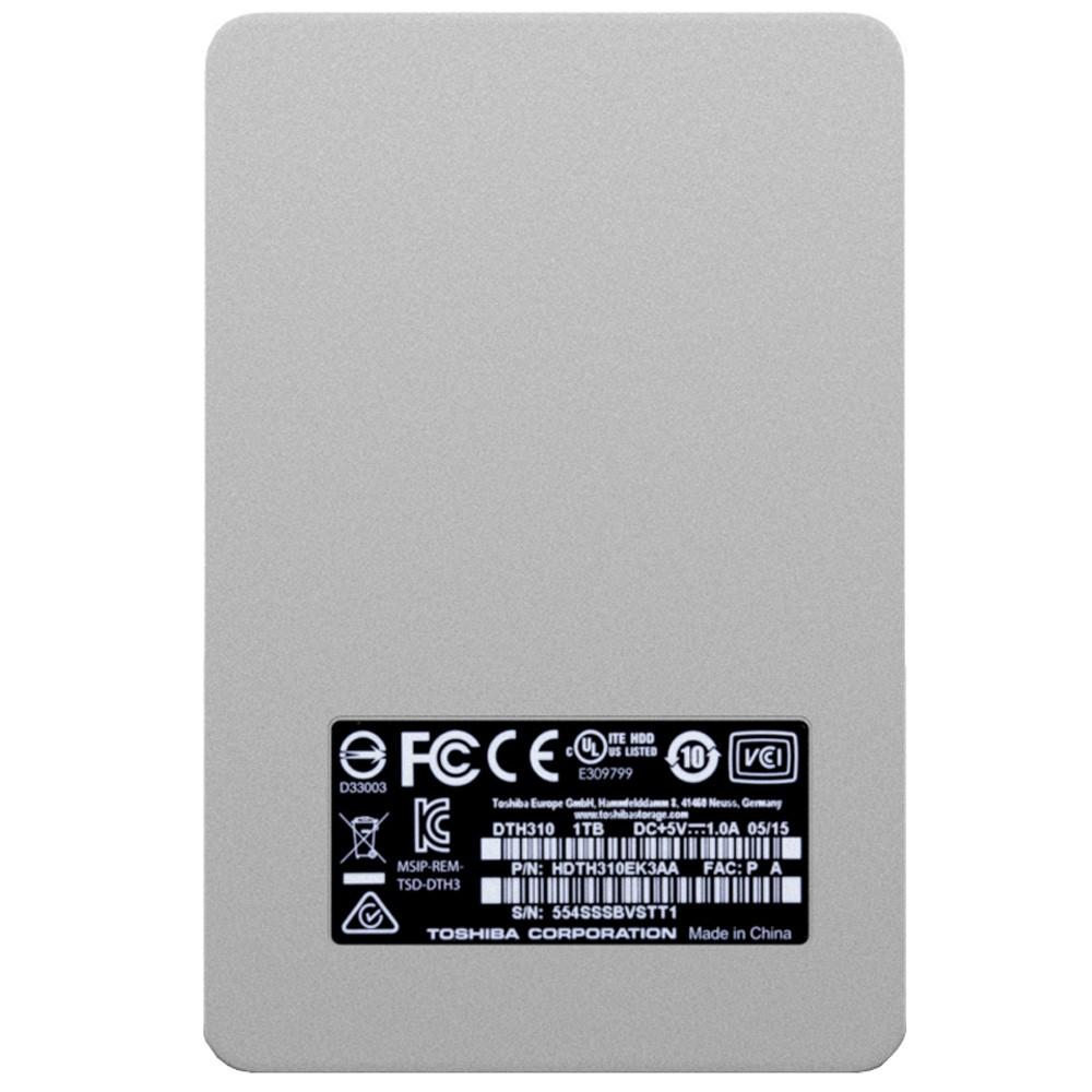 C2871S-500G-1-8d1d-Se6i