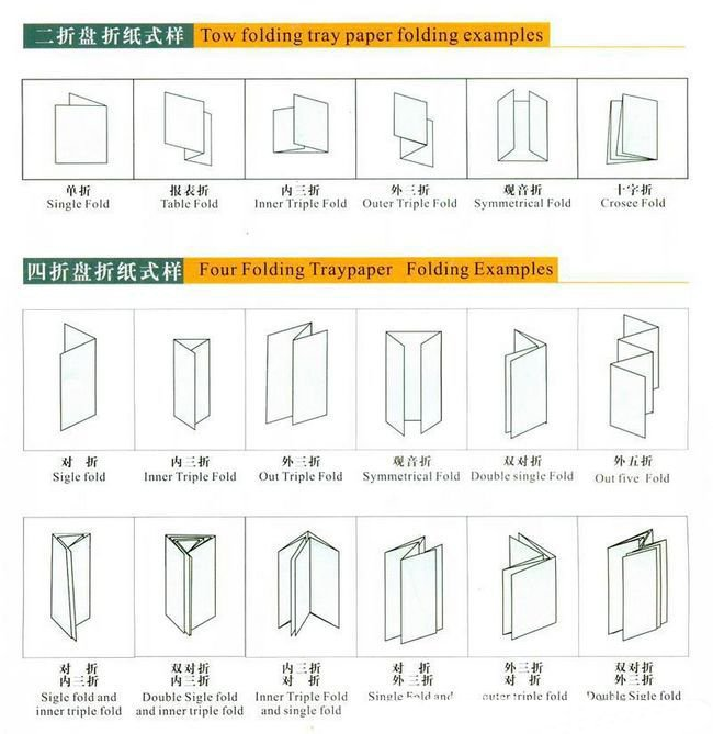 Free shipping pamphlet, brochure folding machinery, flanging