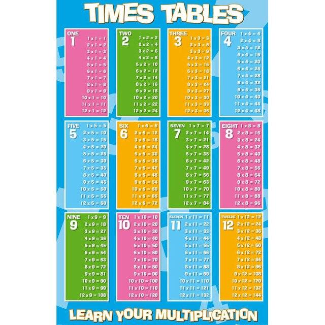 Affiche Multiplication j0216 mathématiques multiplication table pop 14x21 24x36 pouces