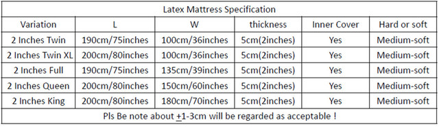 5CM Thickness Full/ Double Szie Seven Zone Mold  100%Natural Latex Mattress/Topper Size With White Inner Cover Medium Soft