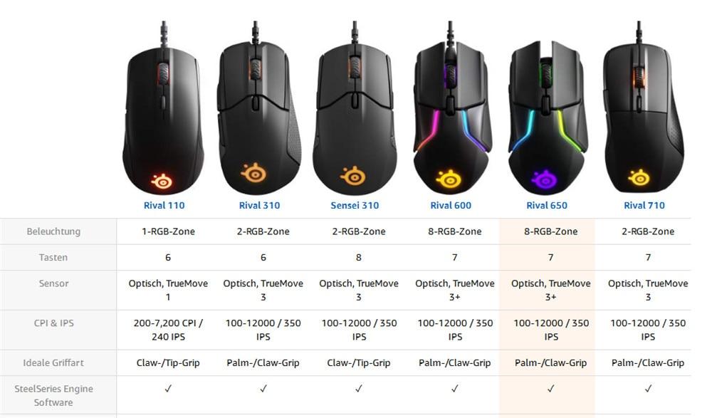 Brand New SteelSeries Rival 650 Wireless Gaming-Mouse - dualen optischen  Sensor - einstellbarer Lift-off-Distanz - abstimmbaren