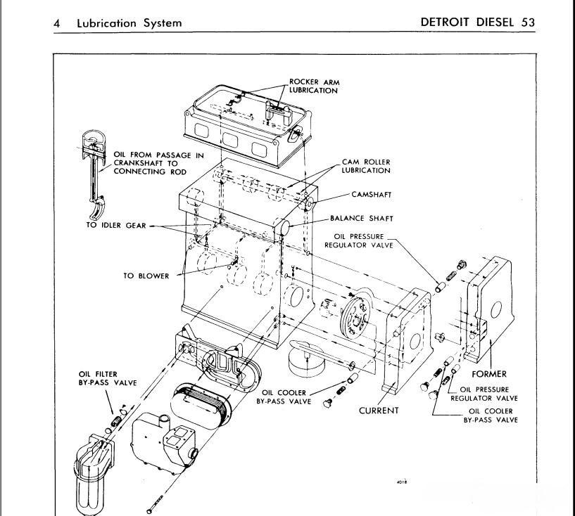 detroit diesel engines series 53 service manual in software from rh aliexpress com Marine Diesel Engine Books Detroit Diesel 71 Series Specifications