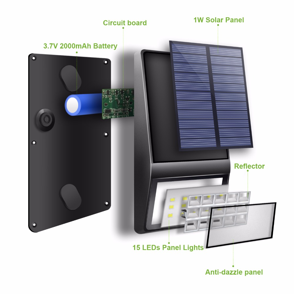 XINREE 2018 New Led Solar Light Led Light Outdoor Lighting Wall Fence Solar Lamp Yard Path Garden Waterproof Solar Lamps