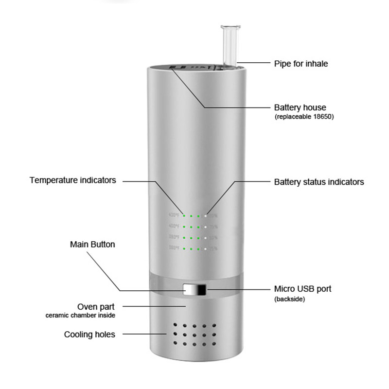 US $52 49 25% OFF  Bud V7 Dry Herb Vaporizer Ceramic Chamber Glass  Mouthpiece Temp Control 18650 Battery Electronic Cigarette Mighty Vape  elite-in