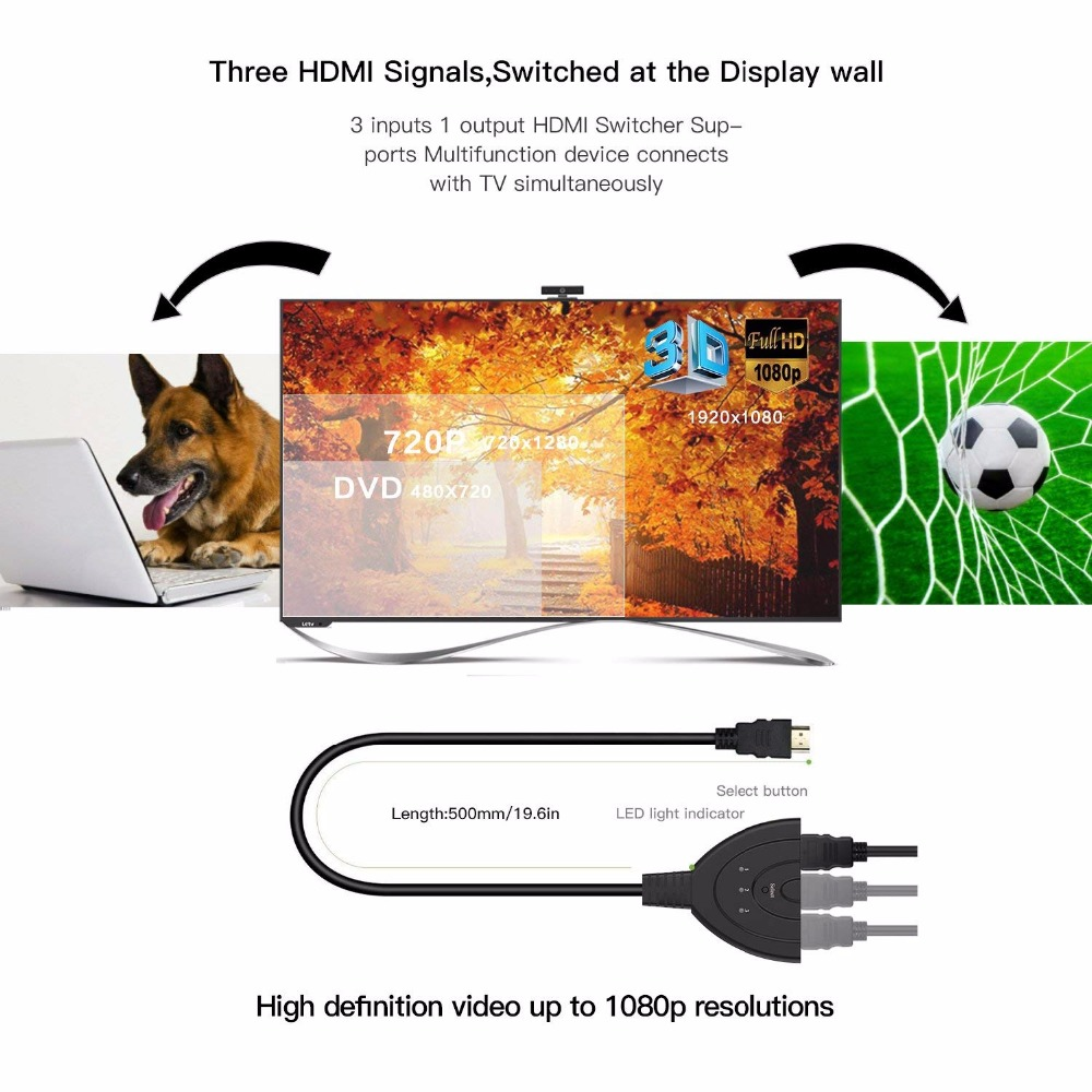 HTB159zfFKuSBuNjy1Xcq6AYjFXa0 DZLST HDMI Splitter 4K*2K 3 Ports Mini Switcher Cable 1.4b 1080P for DVD HDTV Xbox PS3 PS4 3 in 1 out Port Hub HDMI Switch