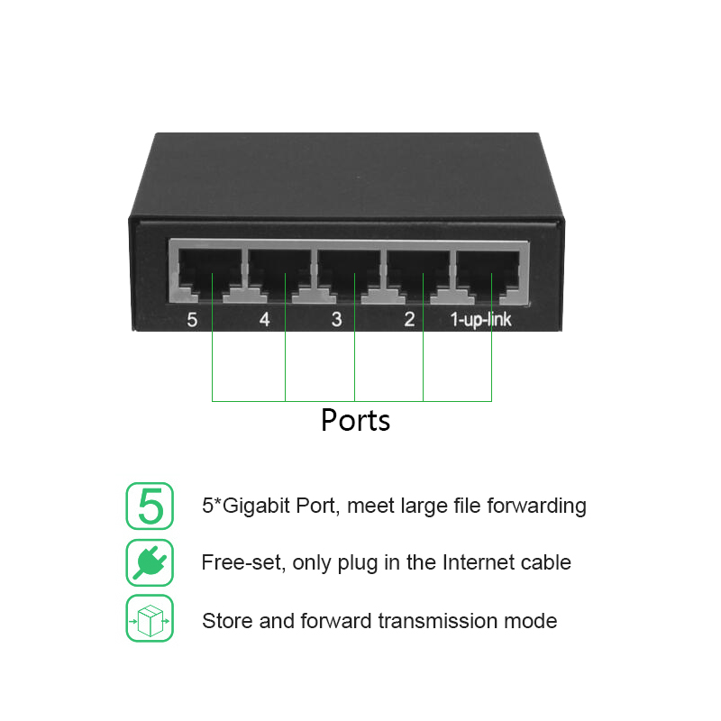 5 Port Network Gigabit Ethernet Switch,10/100/1000Mpbs Ethernet Network Switches,Hub LAN,Full-duplex,Auto MDI/MDIX SW1005SE new sealed ws c2960 24tt l catalyst c2960 24 port 10 100 2 1000bt lan network switch