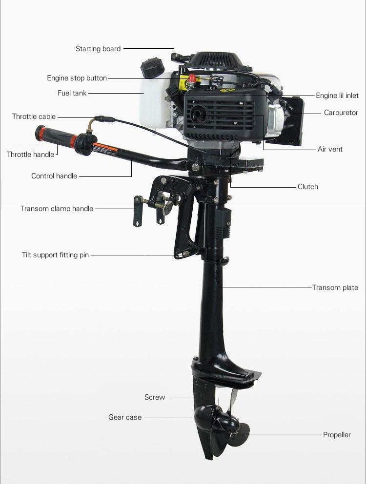 Online Buy Wholesale Outboard Motor Sale From China