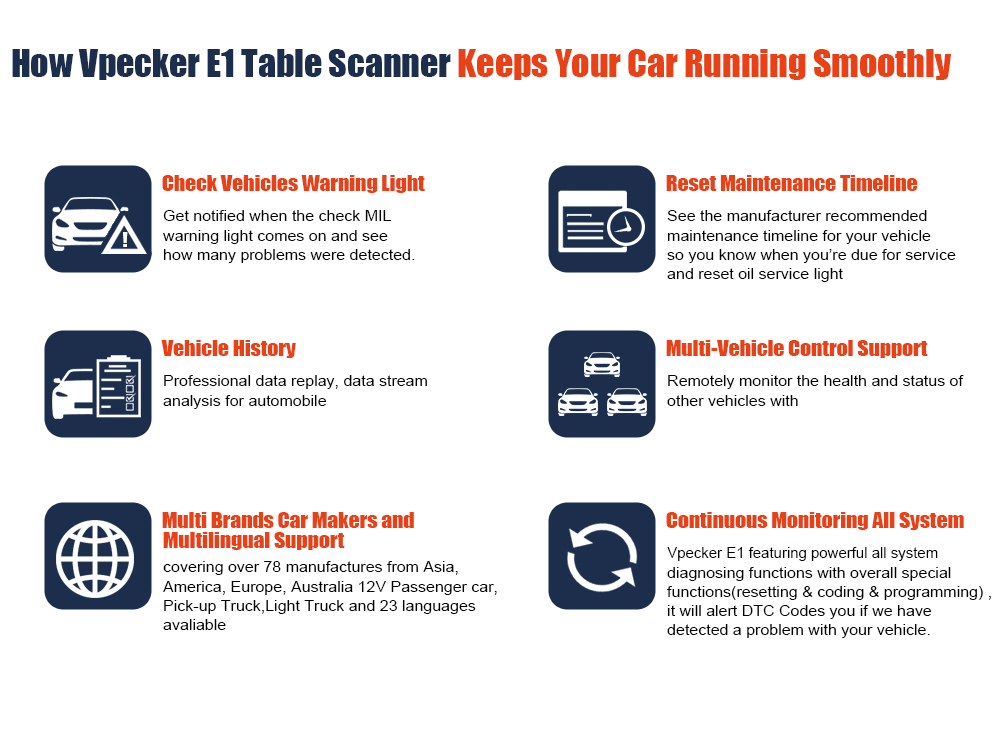 Vpecker E1 Car Diagnostic Tool OBD2 Scanner ABS ASR Airbag APS AC Reset  Full System Auto Tools for Car Mechanics PK Ancel X5
