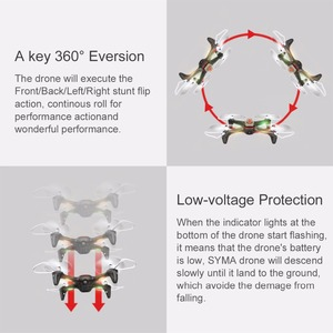 Image 4 - Syma X15W 4 Channel Wi Fi FPV Mobile App Control Quadcopters Quadcopter with Camera  one key take off , 3D Roll , RTF  drone