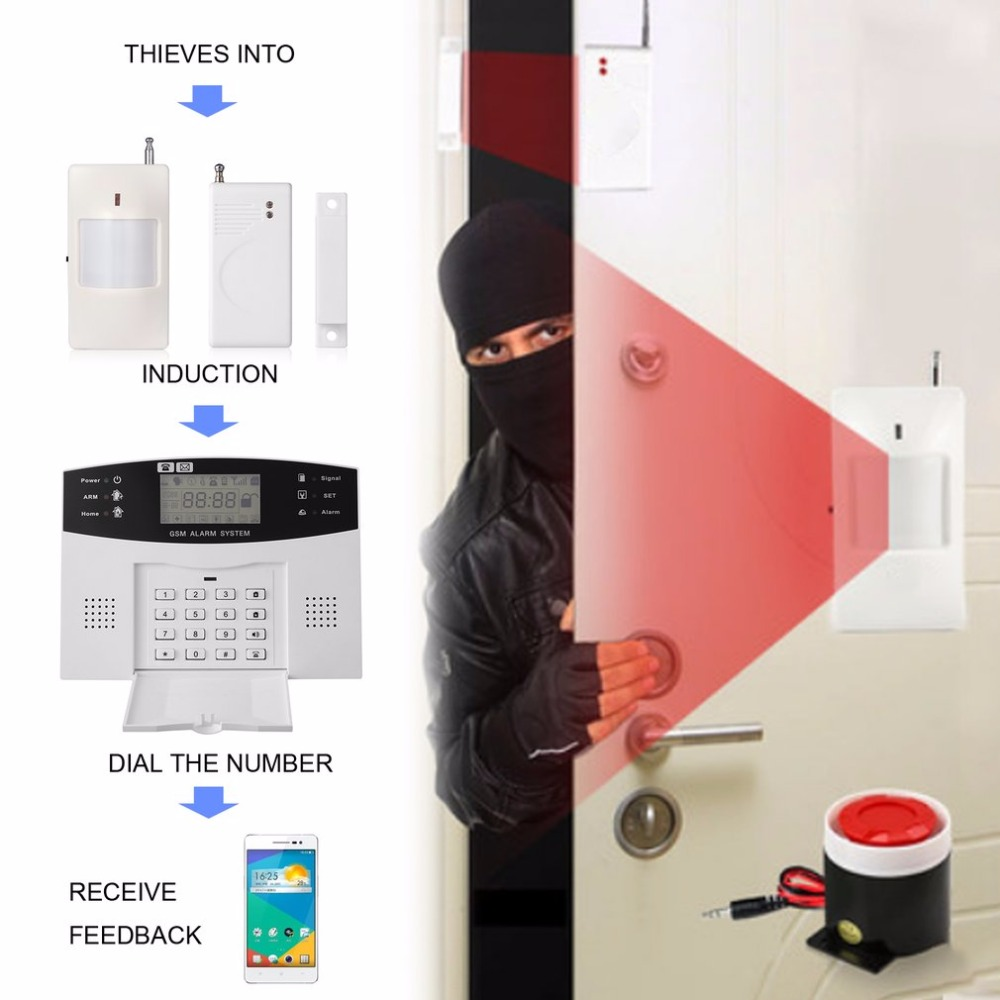 GSM SMS Home Burglar Security Alarm System multilingual Wireless PIR Detector Sensor Wired 99 Wireless Defense Zones LCD Display dhl free shipping flash siren 100 wired wireless defense zones gsm sms home alarm system door sensor kit