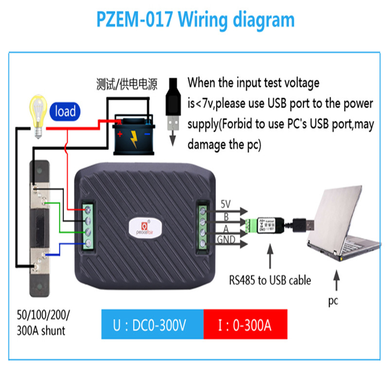 Rs485 Wiring Diagram Diagram Wiring Diagram Schematic
