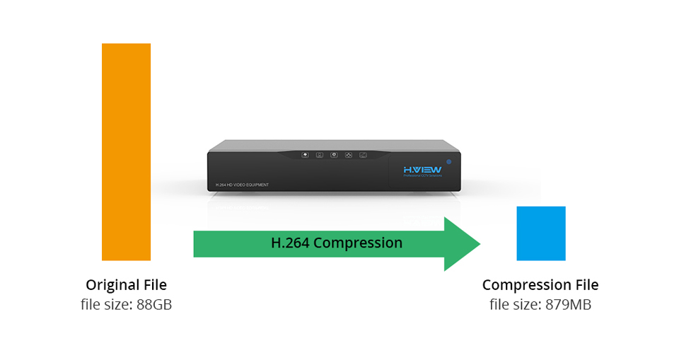 H.View 16ch NVR Video Surveillance Video Recorder CCTV DVR for Home Security Support 4TB SATA HDD 1080P Video Output H.264 DVR (3)