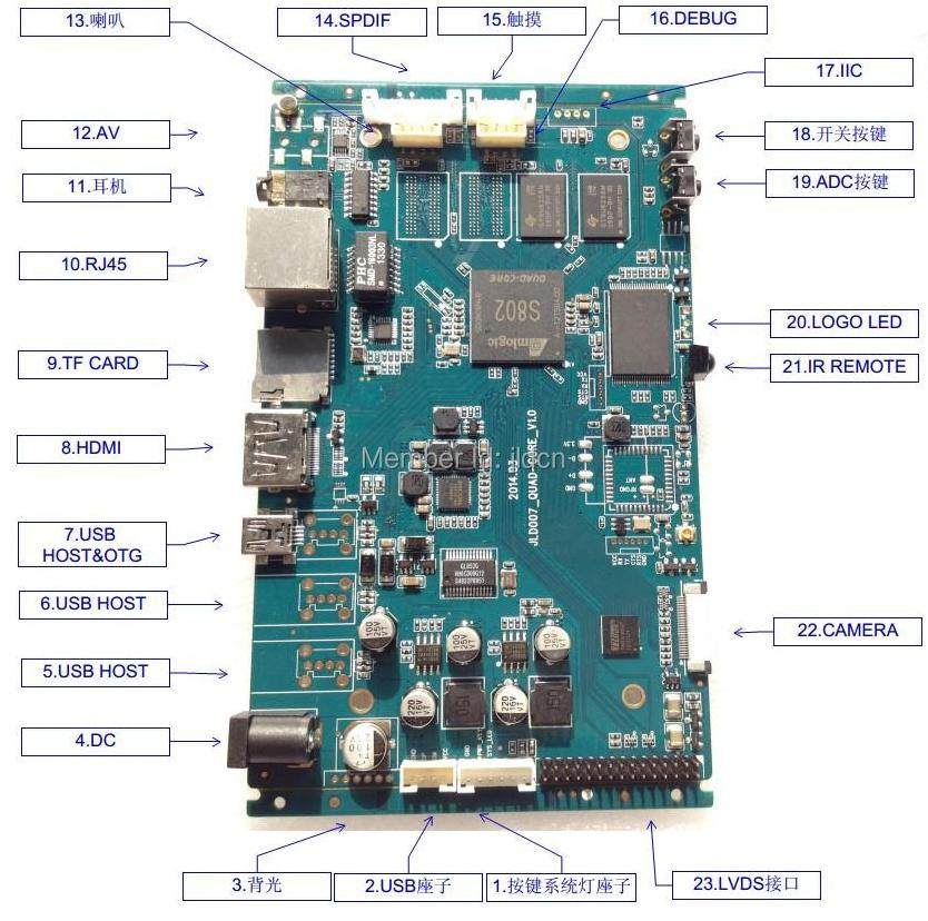 3g Wifi Android Circuit Board For Advertising Display