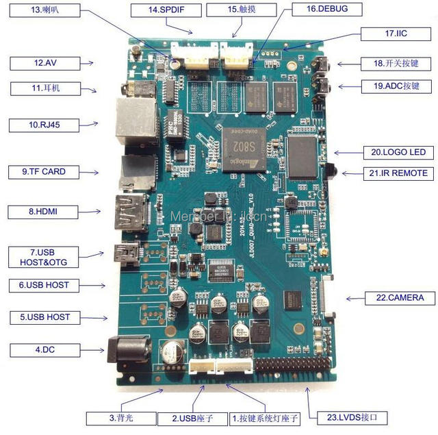 3g wifi android circuit board for advertising display smart tv box in industrial computer. Black Bedroom Furniture Sets. Home Design Ideas