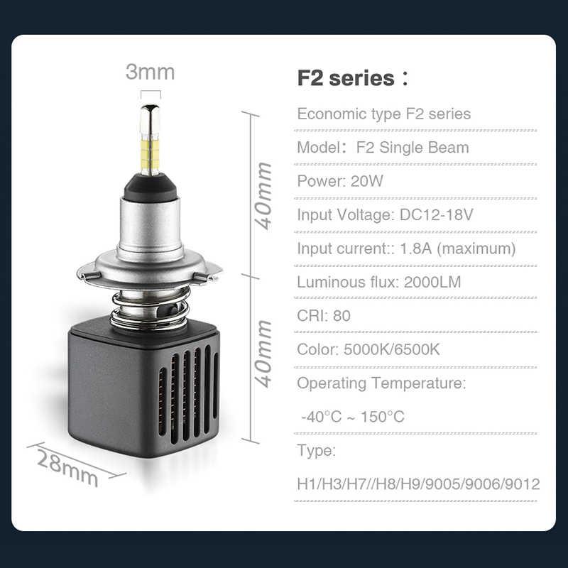 LED Provided By SAMSUNG Car Headlight Bulbs H7 LED H1 H3 H4 H8 H9 H11 9005 HB3 9006 Car Styling Auto Headlight 5000K Automotivo