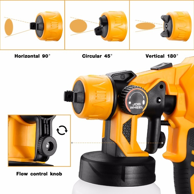 DEKO Spray Gun, 550W 220V High Power Home Electric Paint Sprayer, 3 Nozzle Easy Spraying and Clean Perfect for Beginner 2