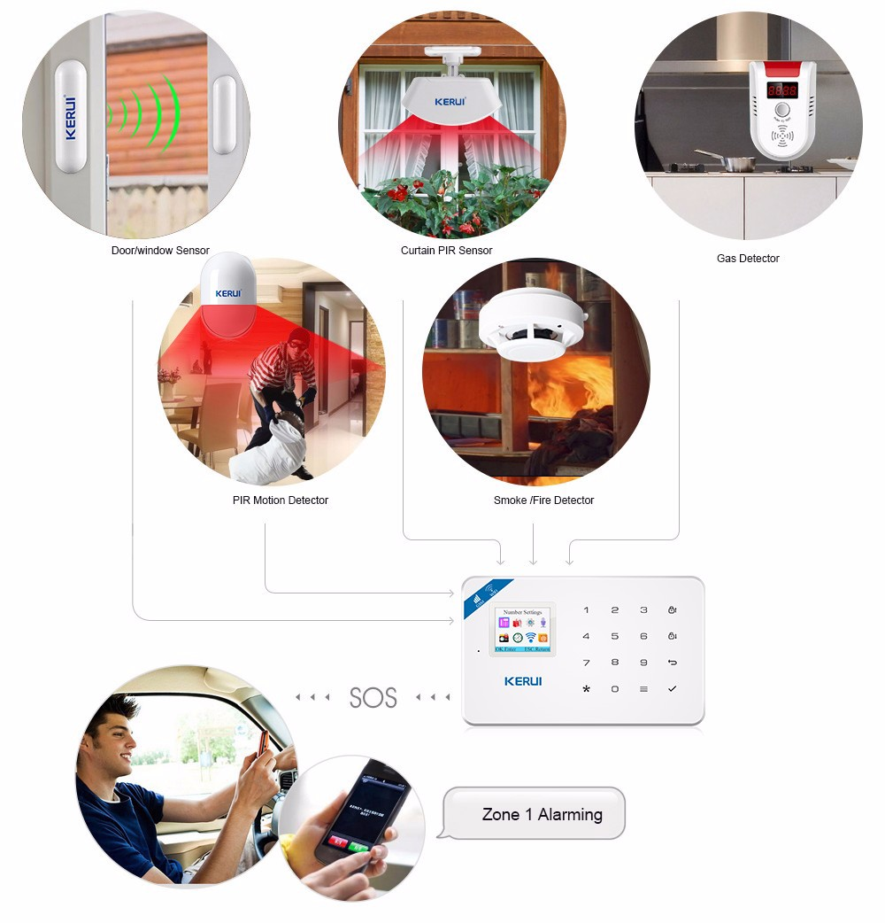 Kerui W18 Wireless Wifi GSM Alarm Systems Security IOS APP  GSM SMS Burglar Alarm System Motion Sensor Russian Warehouse 4