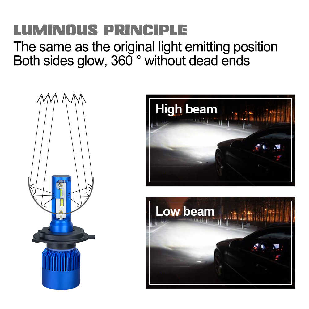 2 Pieces Auto Headlight Assembly H1 H7 H4 CSP Chip 6500K White 10000Lm 9005 HB3 9006 HB4 LED H8 Car Light Day Time Running Light